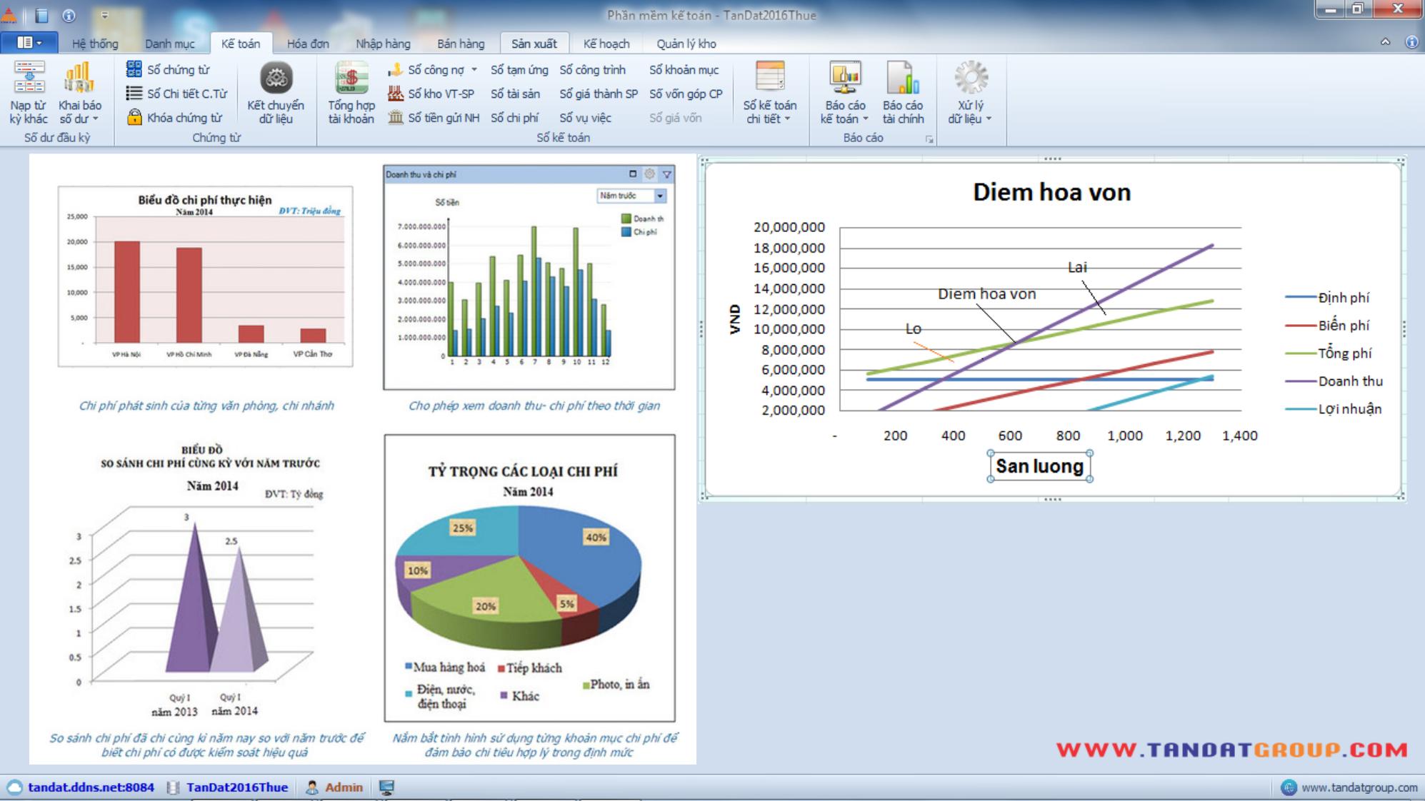 HDSD_PMQLBH và KTOAN_Cibos_Bai0007_Giới thiệu chức năng của các công cụ trong phần mềm (P1)